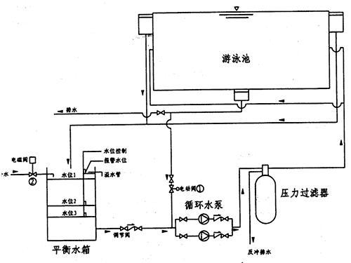一用一备水位箱电路图